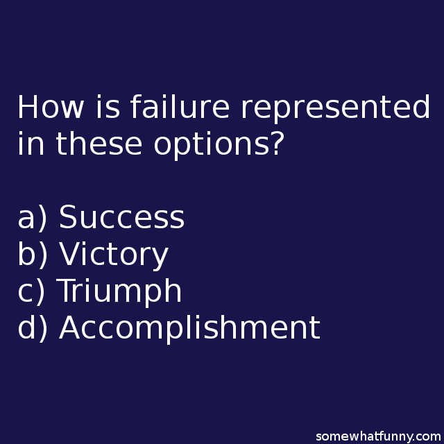How is failure repre...
